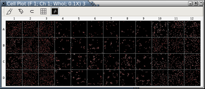 A trellis of cell plots for HCS data analysis and visualization