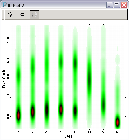 an impressionist density plot for hcs visual discovery.